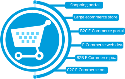 ecommerce-development